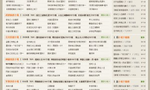 92GAME仿《潮汐小说》小说下载网源码 帝国CMS7.2内核 官方原版整站 大小7.76G-爱每天分享