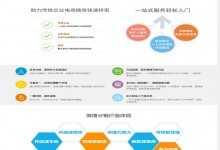 最新微橙官方原版3.3.6分销系统源码带升级包 微信人人店分销系统源码 人人商城分销系统-爱每天分享